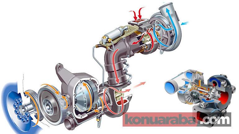 Turbolu araçlarda bulunan arızalar